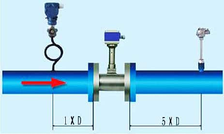 flow rate and pressure 1