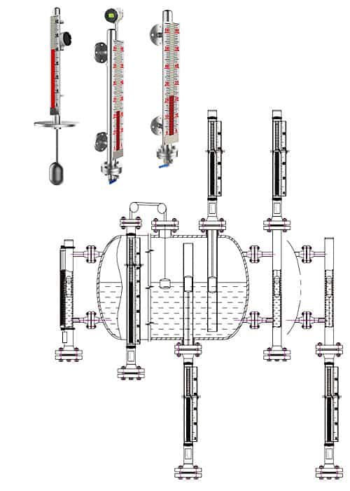 Magnetic Level Gauge/Indicator